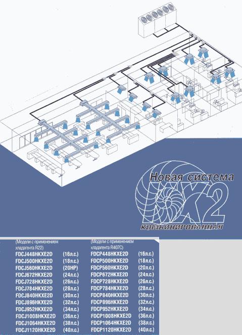 Мультизональные системы кондиционирования воздуха VRV, VRF, KX.